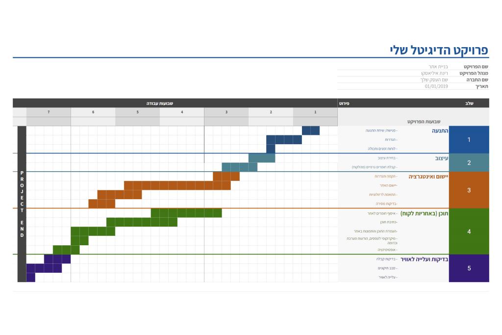 גאנט - תכנון לוחות זמנים